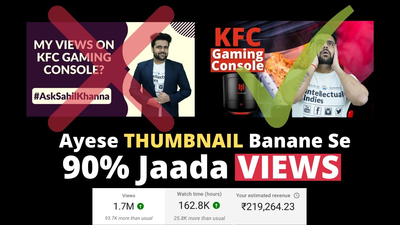 How to Create YouTube THUMBNAIL for Free | Science Behind Youtube Thumbnails that works | SME