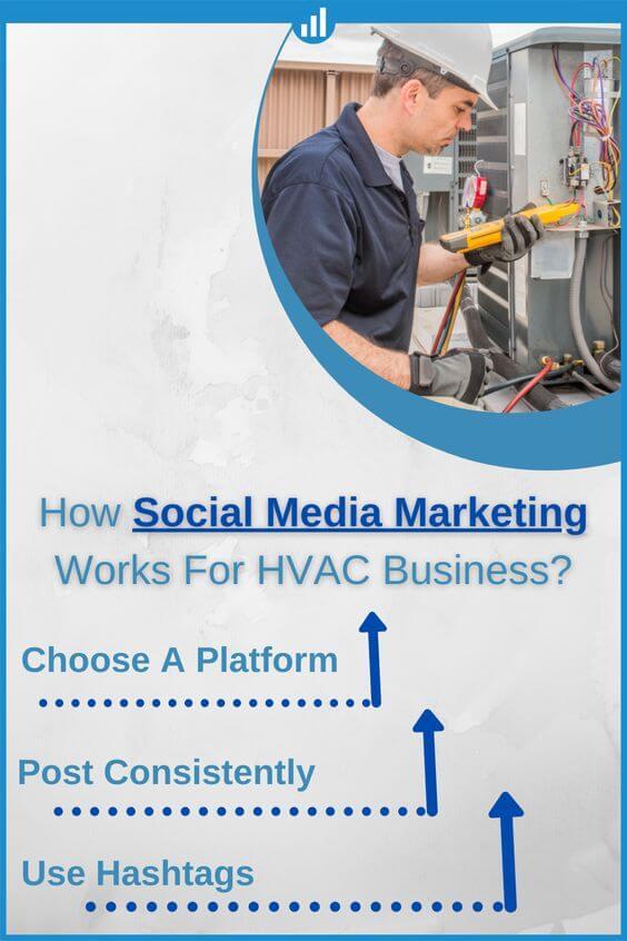Some Secret HVAC Social Media Marketing Ideas For 2021- Grab It NOW!!