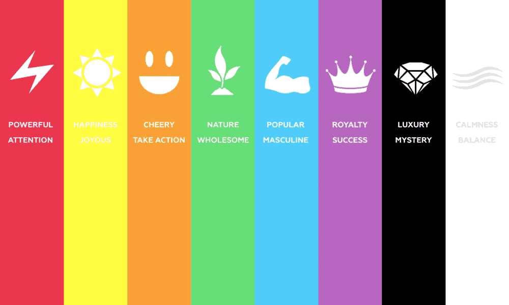 Web Design Colours: Emotions and Associations