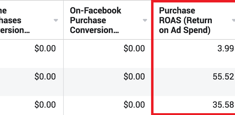 Are Facebook Ads Worth It? (Yes, here's why)